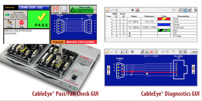 cable harness testers cableeye testimonials cami research