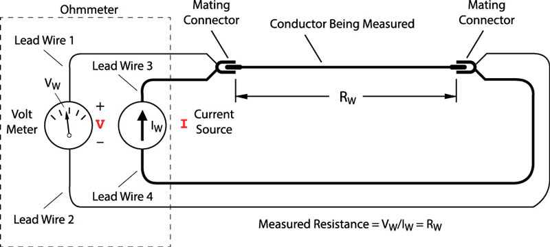 4 wire testing resistance measurement to within 1m article keyboard keysfo Images