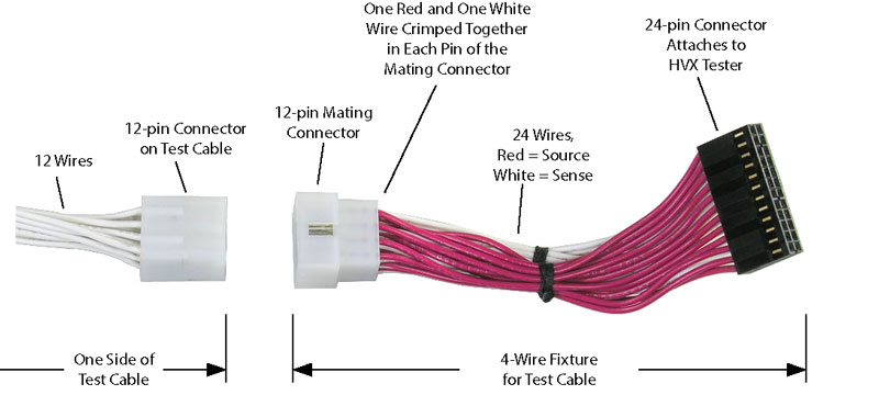 wire fixture 4 wire testing resistance measurement to within 1m� article can a wire harness go bad at alyssarenee.co